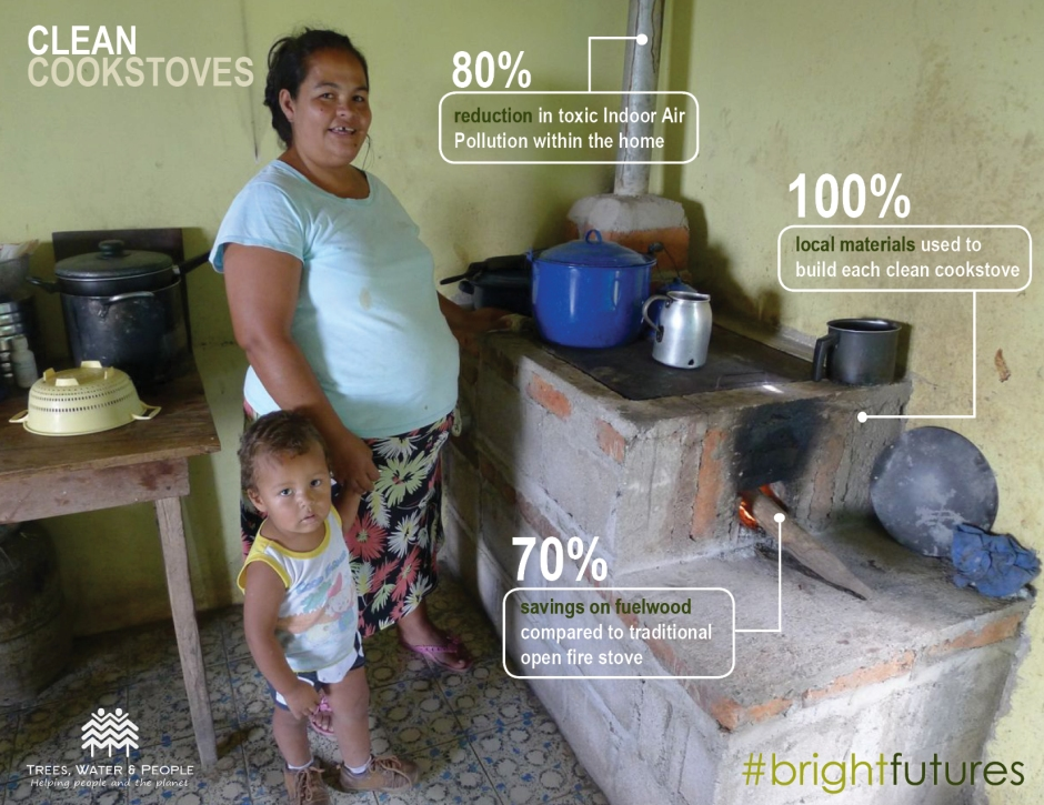 cookstoves-infographic